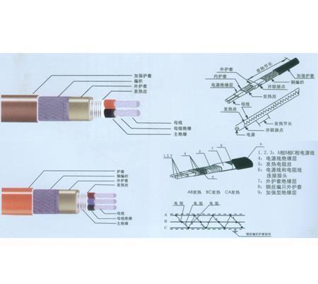 华光智能电地暖_专业生产HBL型恒功率并联恒功率电热带厂家,哪家好,型号,批发 ...